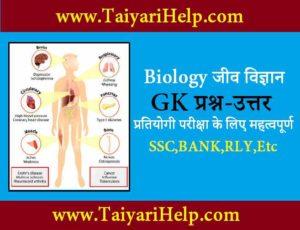 Biology GK Notes