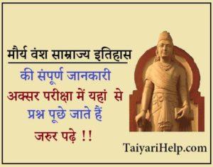 Maurya Vansh Samraj Itihas