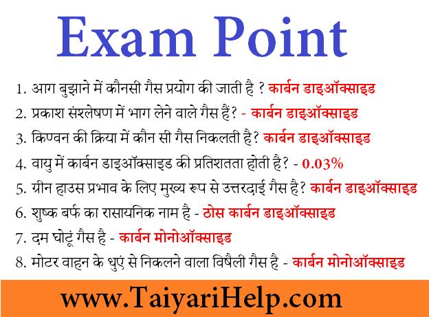 Railway Exam Chemistry GK Notes in Hindi - Taiyari Help