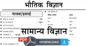 Ghatna Chakra Biology Book Pdf In Hindi Archives Taiyari Help